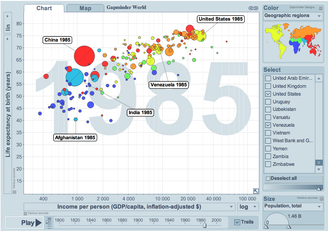 Data Visualization | Discover, Pivot, Explore, Drilldown ...