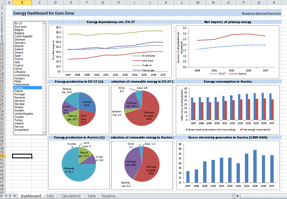 Excel As A Business Intelligence Platform Part 1 Data