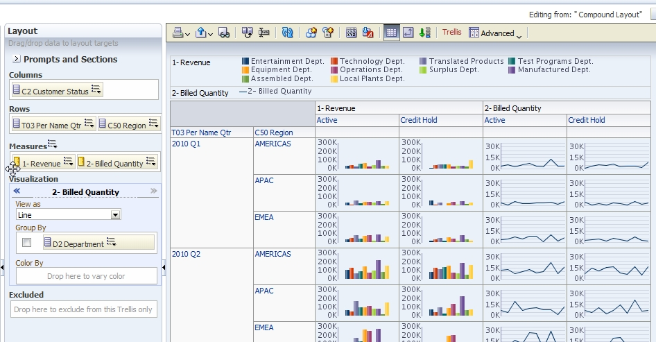Info Solo Ads: Cost Of Qlikview Server